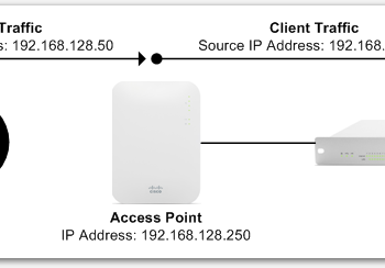 Cisco Meraki: How to set a wireless network to 2 4Ghz only